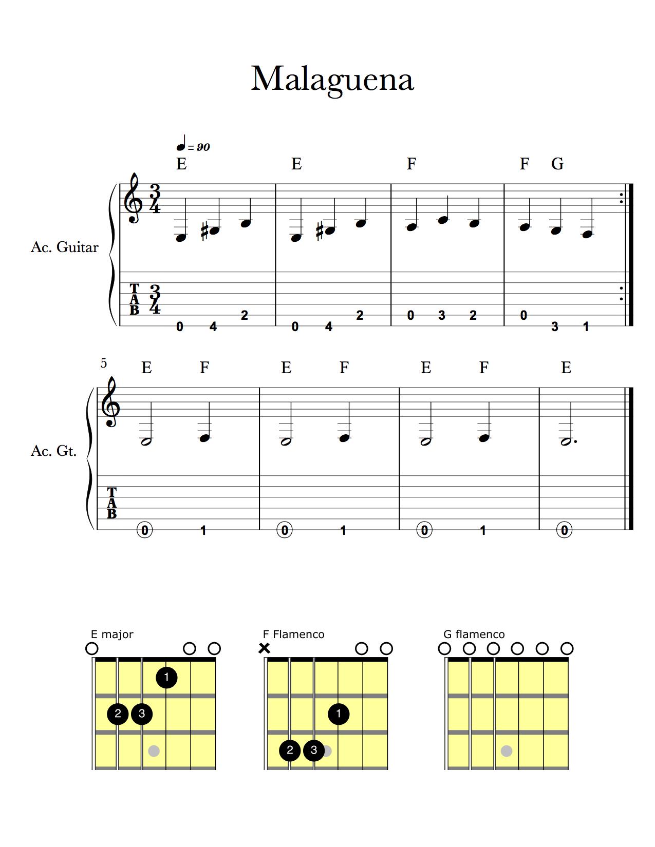 Junior Guitar Key To Music